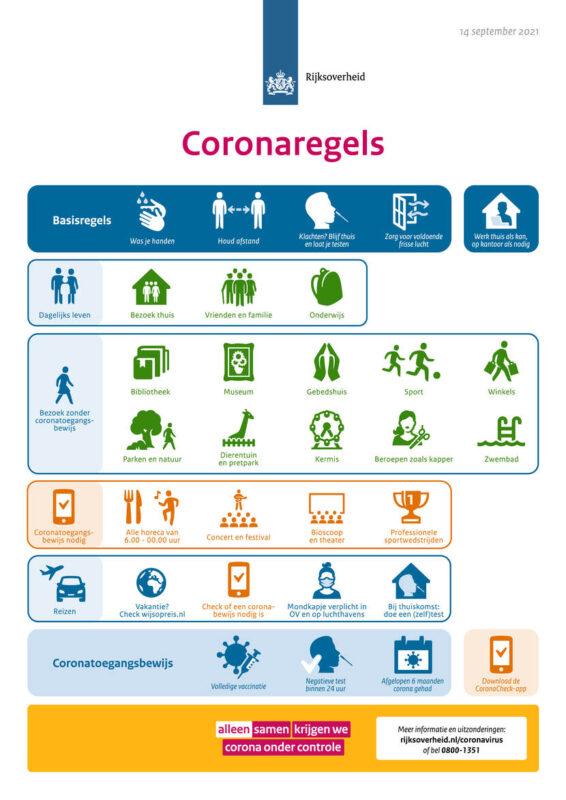 Coronamaatregelen per 14.09.21
